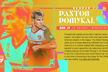 Paxton Pomykal is named No.3 on MLS' 22 Under 22 list