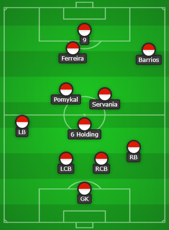My hybird Ferreira 4-3-3 right