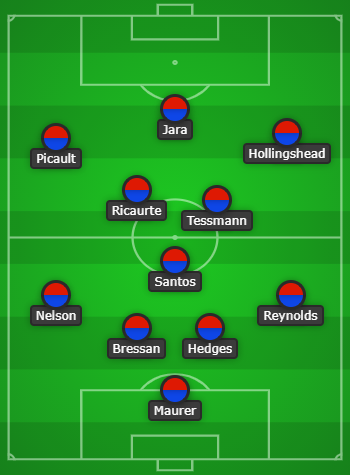 FCD XI predict at Seattle 2020 playoffs West Semi