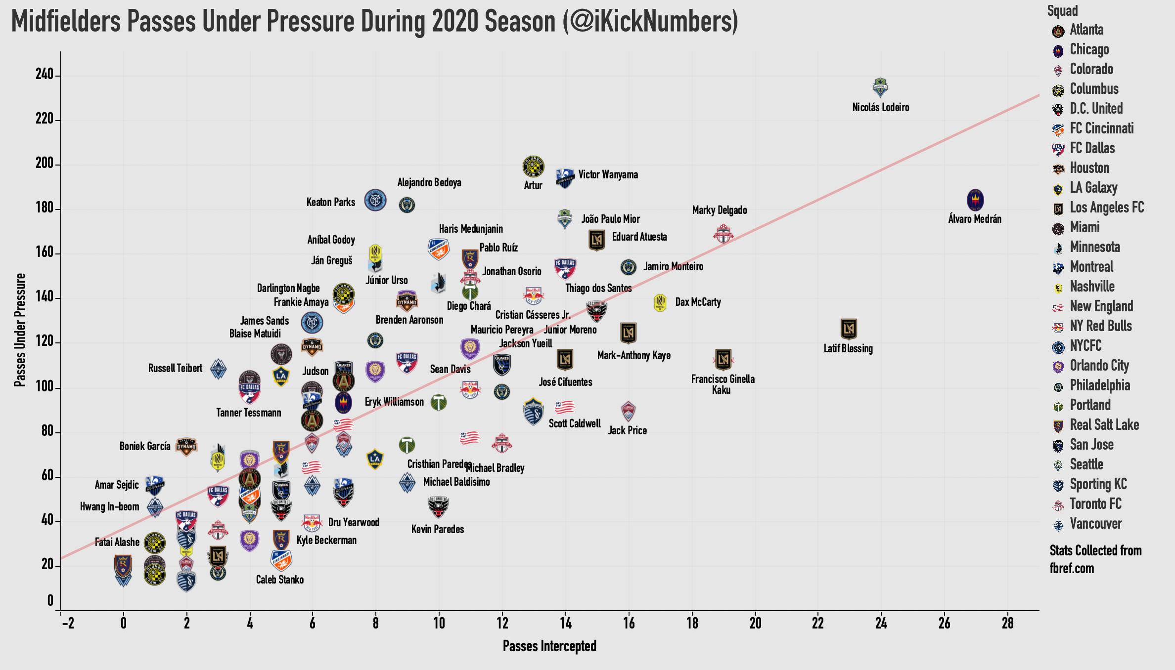 Passes-Under-Pressure-MF