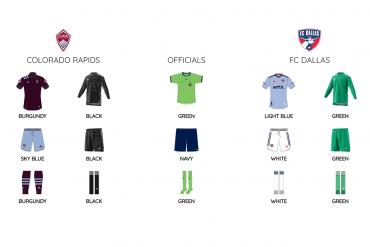 COL_FCD_kits